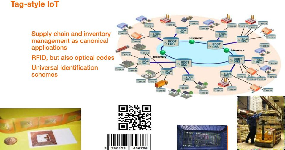 applications RFID, but also optical