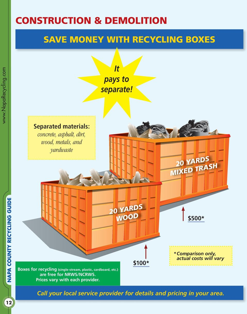 20 YARDS MIXED TRASH Boxes for recycling (single-stream, plastic, cardboard, etc.) are free for NRWS/NCRWS.