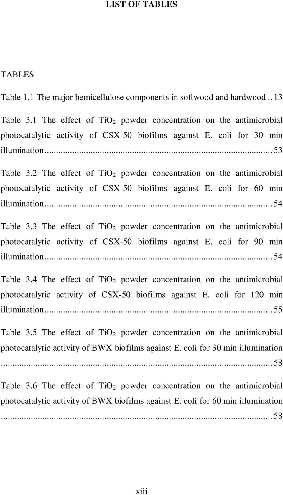 2 The effect of TiO 2 powder concentration on the antimicrobial photocatalytic activity of CSX-50 biofilms against E. coli for 60 min illumination... 54 Table 3.