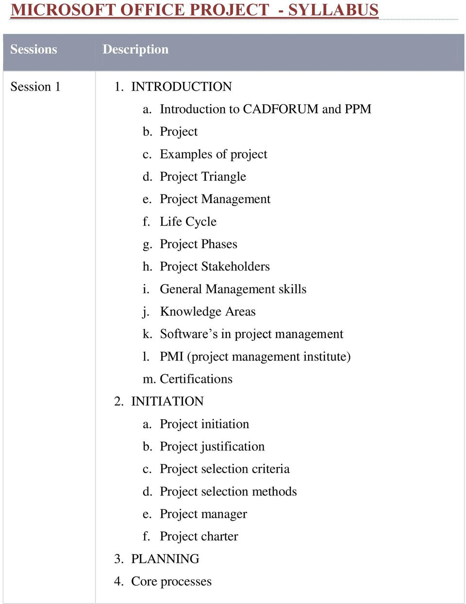 General Management skills j. Knowledge Areas k. Software s in project management l. PMI (project management institute) m. Certifications 2.