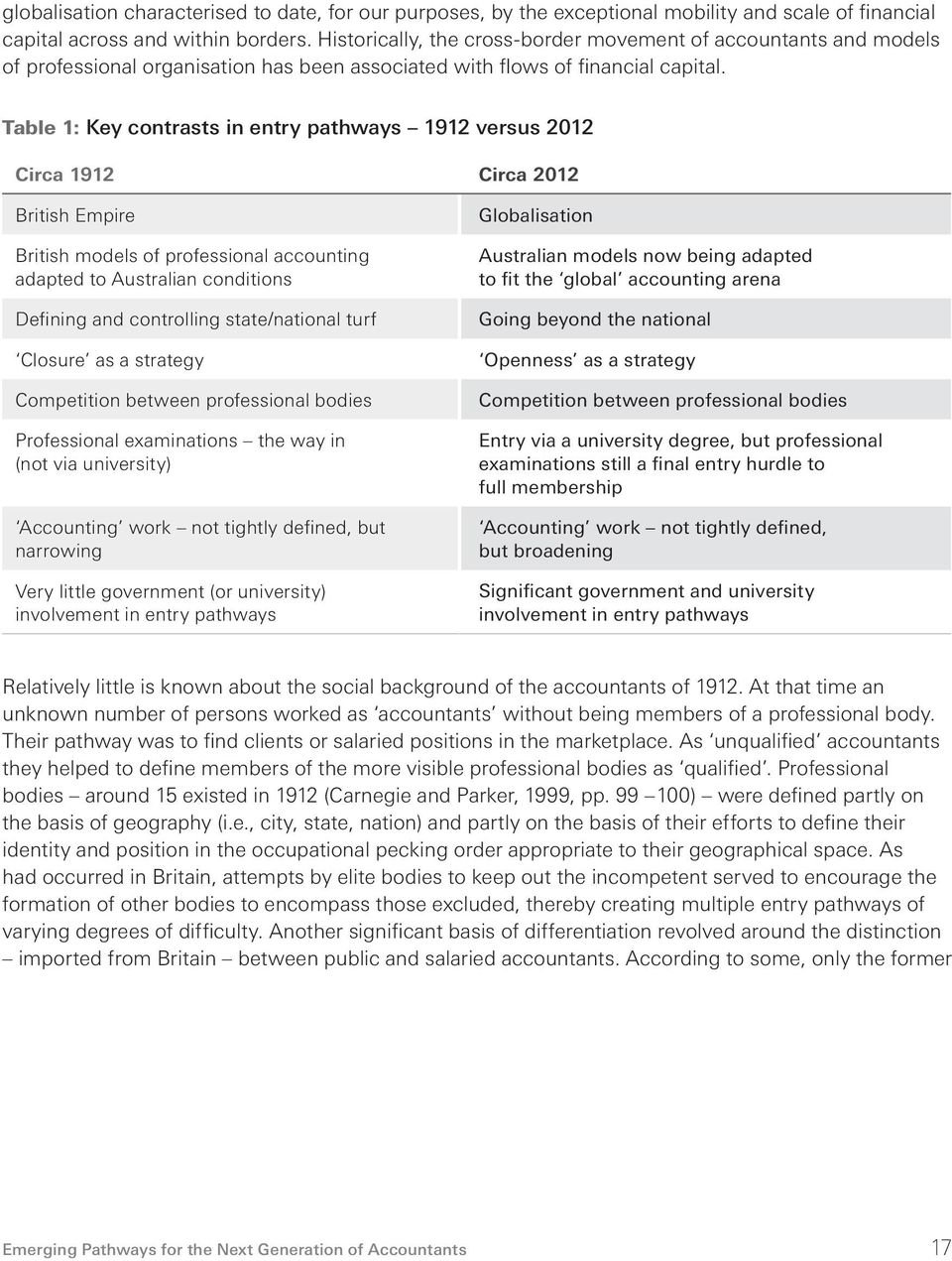 Table 1: Key contrasts in entry pathways 1912 versus 2012 Circa 1912 Circa 2012 British Empire British models of professional accounting adapted to Australian conditions Defining and controlling