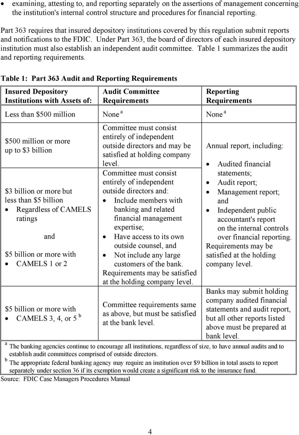 Under Part 363, the board of directors of each insured depository institution must also establish an independent audit committee. Table 1 summarizes the audit and reporting requirements.