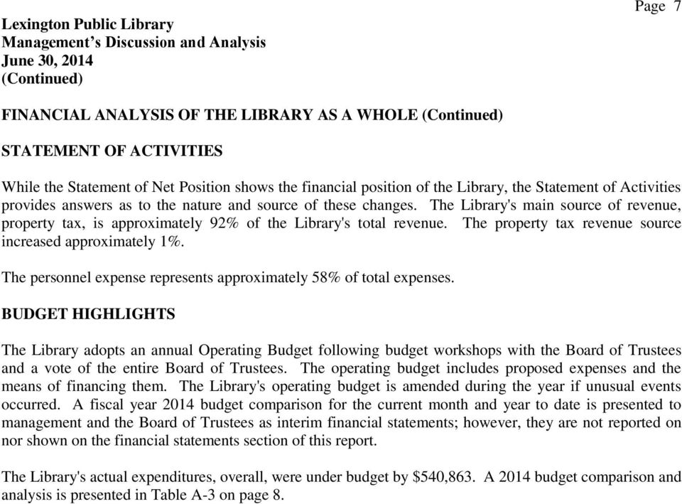 The Library's main source of revenue, property tax, is approximately 92% of the Library's total revenue. The property tax revenue source increased approximately 1%.