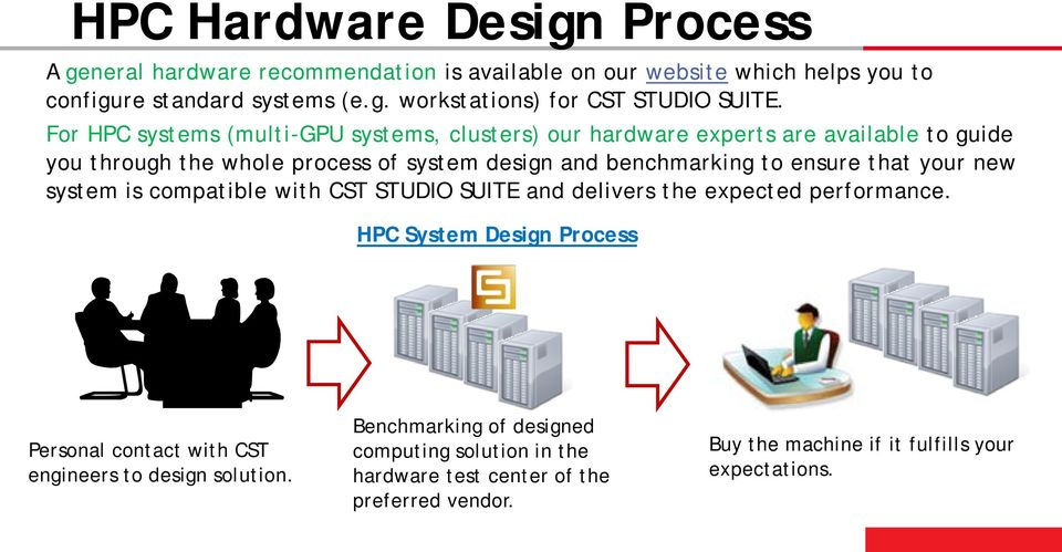 that your new system is compatible with CST STUDIO SUITE and delivers the expected performance.