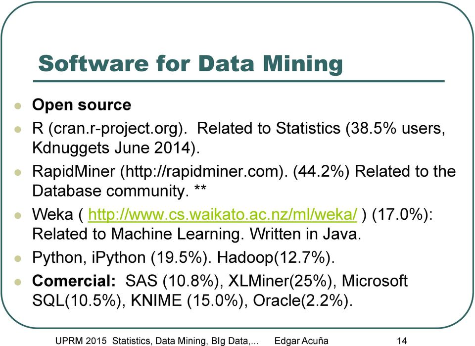 nz/ml/weka/ ) (17.0%): Related to Machine Learning. Written in Java. Python, ipython (19.5%). Hadoop(12.7%).