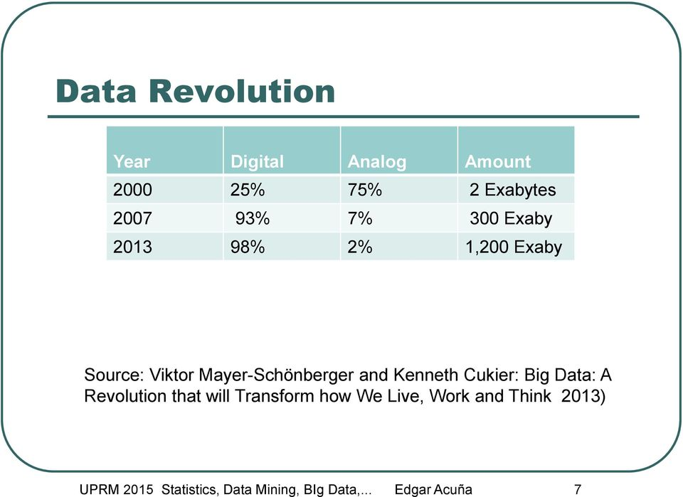 Kenneth Cukier: Big Data: A Revolution that will Transform how We Live,