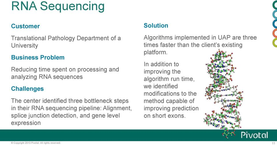 junction detection, and gene level expression Solution Algorithms implemented in UAP are three times faster than the client s existing