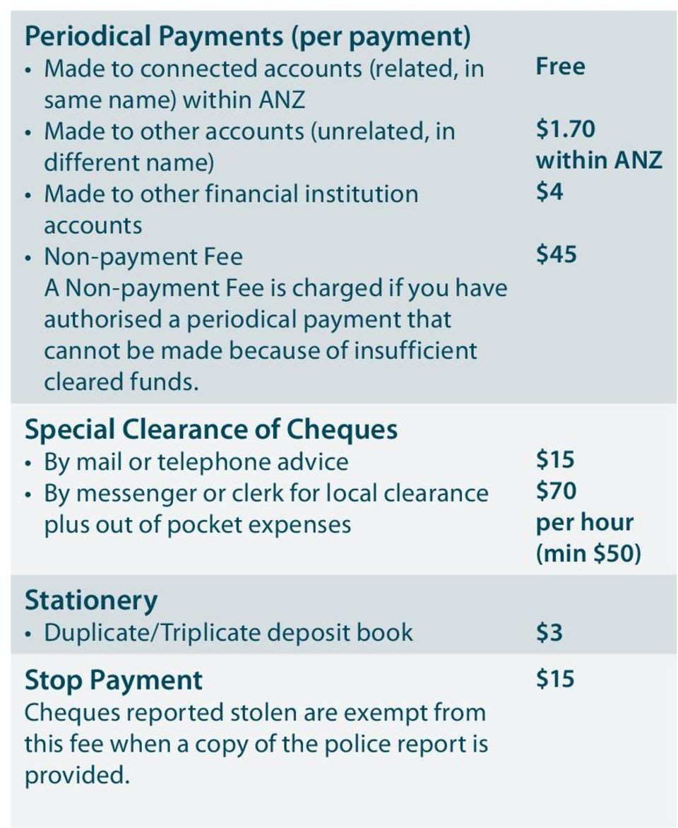 funds. Special Clearance of Cheques By mail or telephone advice By messenger or clerk for local clearance plus out of pocket expenses Free $1.