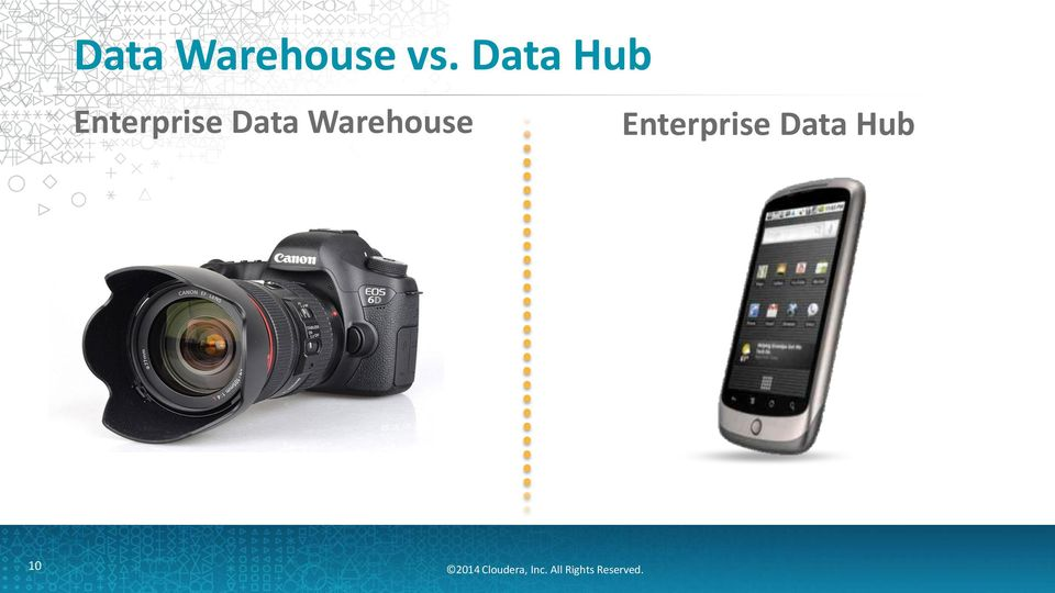 Enterprise Data Hub 10 2013 2014