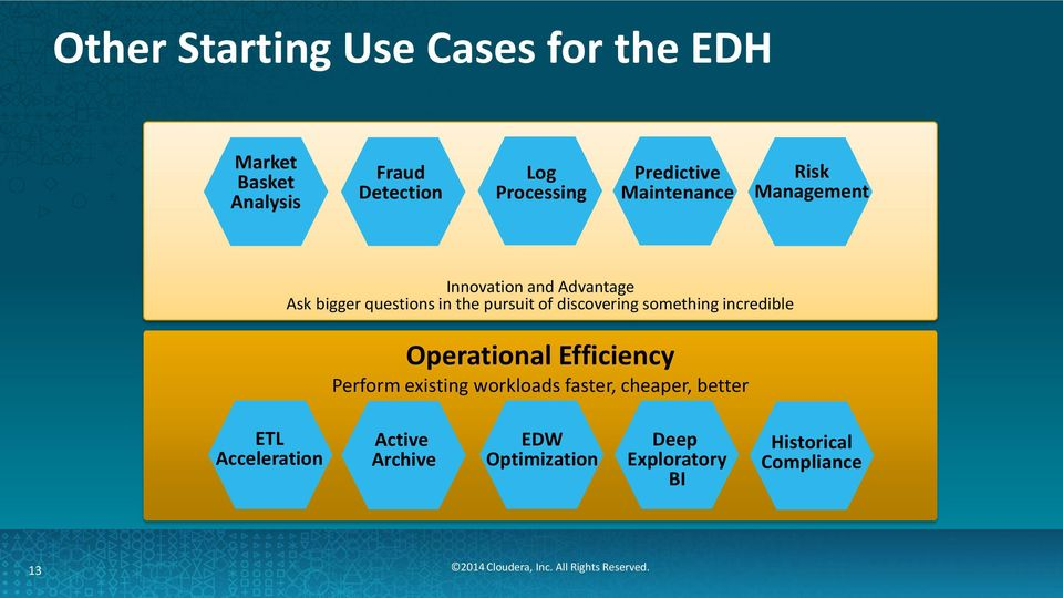 Operational Efficiency Perform existing workloads faster, cheaper, better ETL Acceleration Active Archive EDW