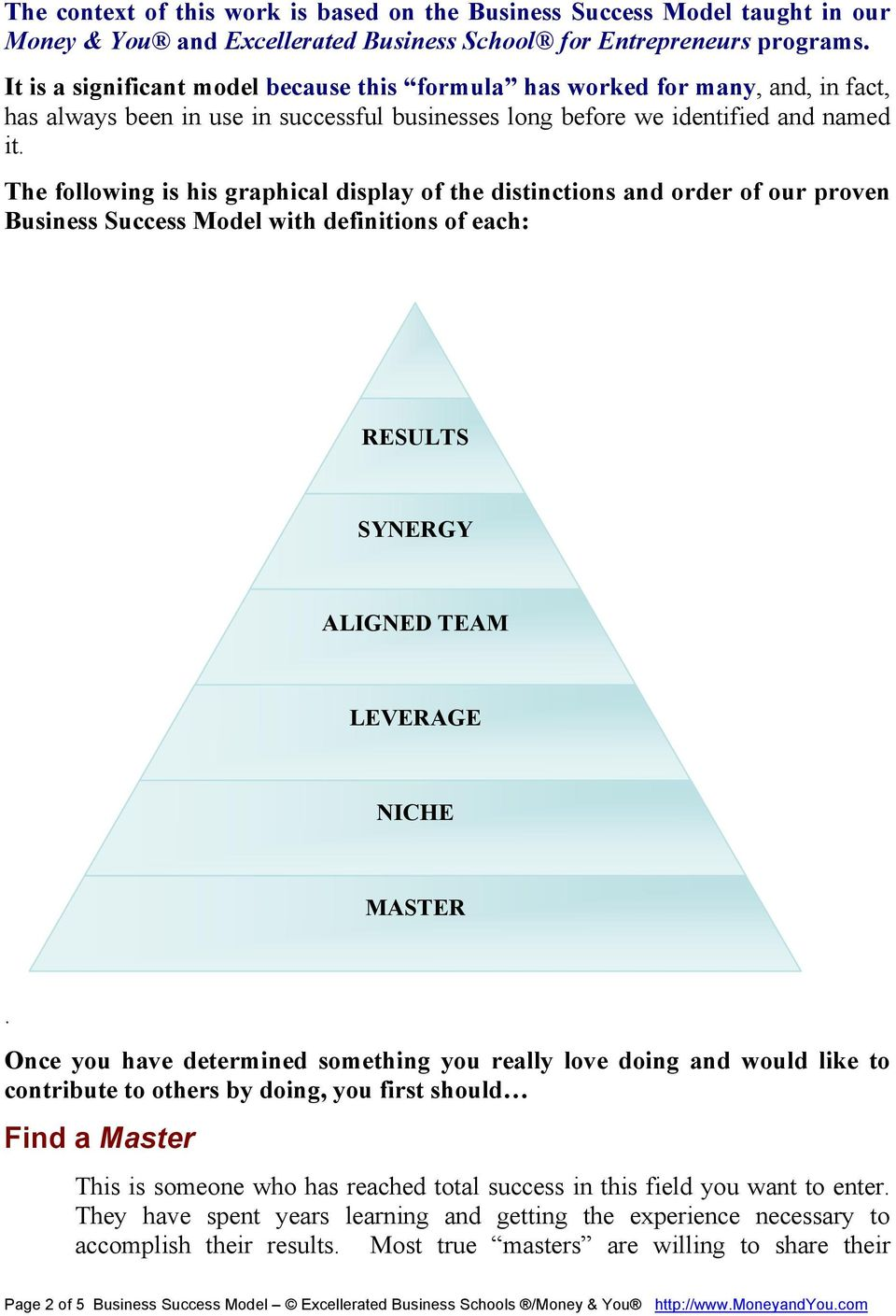 The following is his graphical display of the distinctions and order of our proven Business Success Model with definitions of each: RESULTS SYNERGY ALIGNED TEAM LEVERAGE NICHE MASTER.