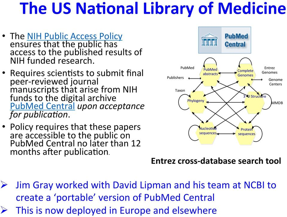 Policy requires that these papers are accessible to the public on PubMed Central no later than 12 months arer publica;on.