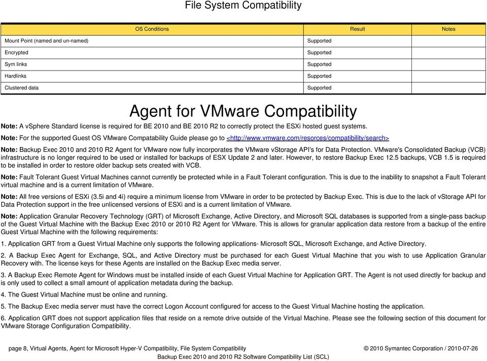 Note: For the supported Guest OS VMware Compatability Guide please go to <http://www.vmware.