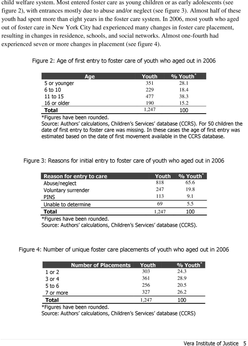 In 2006, most youth who aged out of foster care in New York City had experienced many changes in foster care placement, resulting in changes in residence, schools, and social networks.