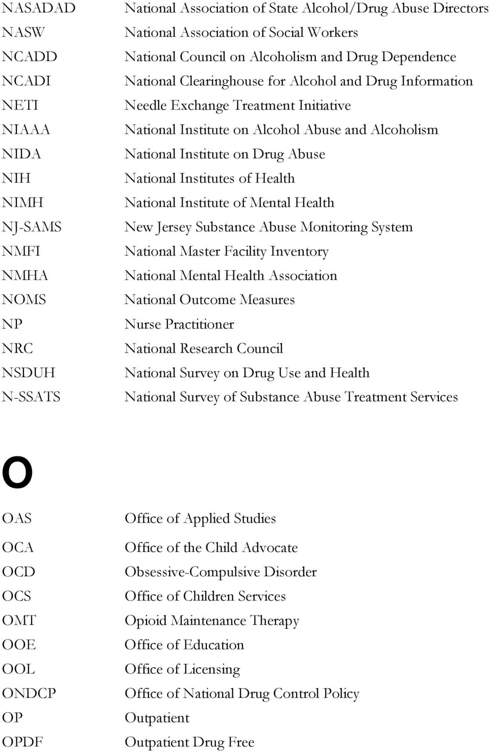 National Institute on Drug Abuse National Institutes of Health National Institute of Mental Health New Jersey Substance Abuse Monitoring System National Master Facility Inventory National Mental