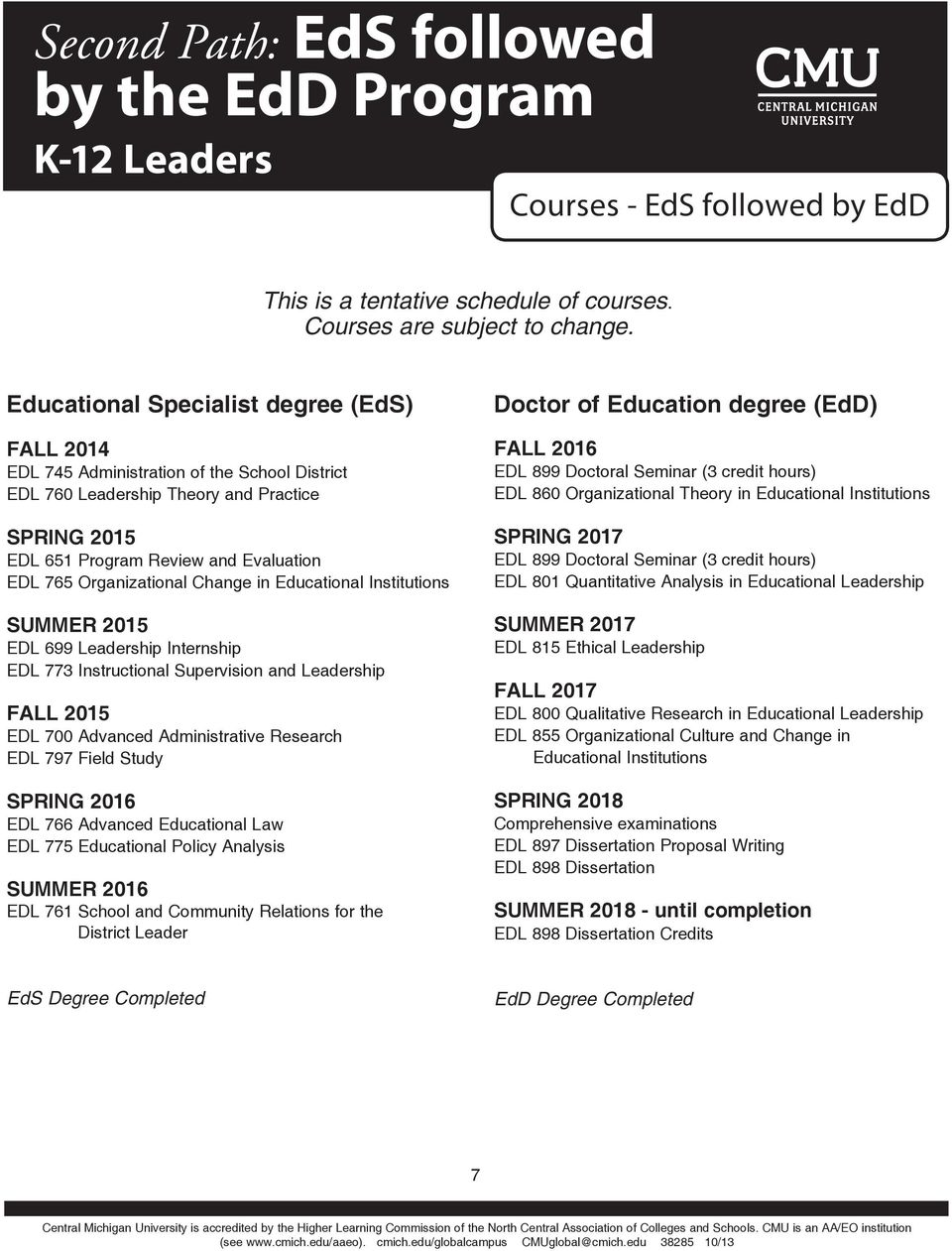 Organizational Change in Educational Institutions SUMMER 2015 EDL 699 Leadership Internship EDL 773 Instructional Supervision and Leadership FALL 2015 EDL 700 Advanced Administrative Research EDL 797