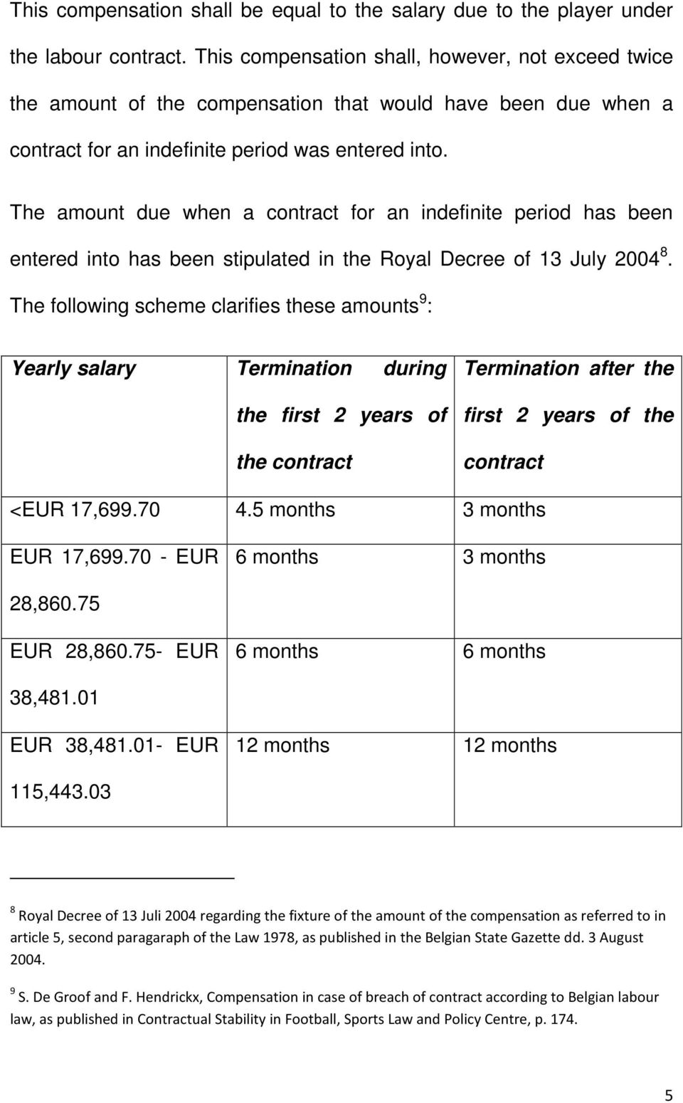 The amount due when a contract for an indefinite period has been entered into has been stipulated in the Royal Decree of 13 July 2004 8.