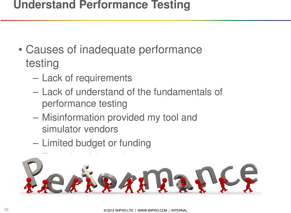 fundamentals of performance testing Misinformation provided my