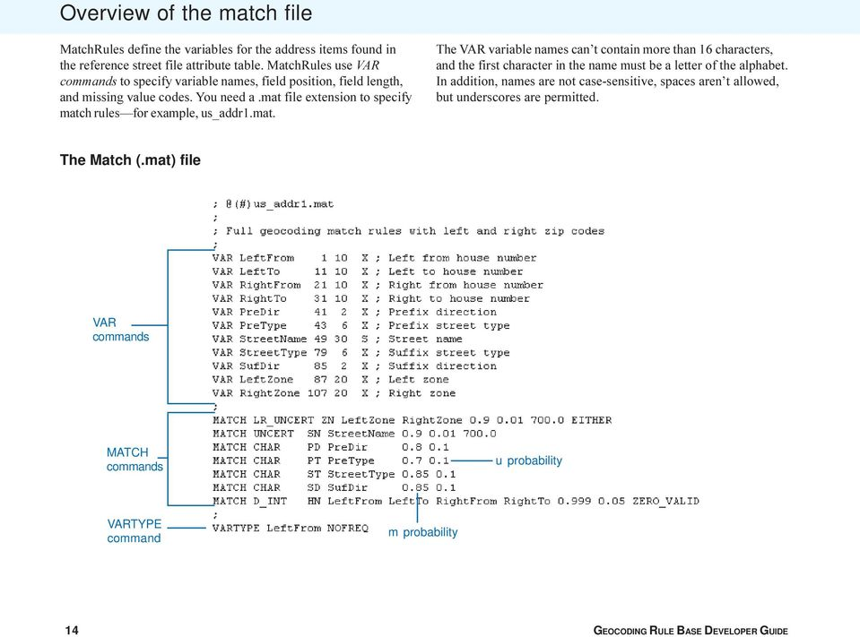 mat file extension to specify match rules for example, us_addr1.mat. The VAR variable names can t contain more than 16 characters, and the first character in the name must be a letter of the alphabet.