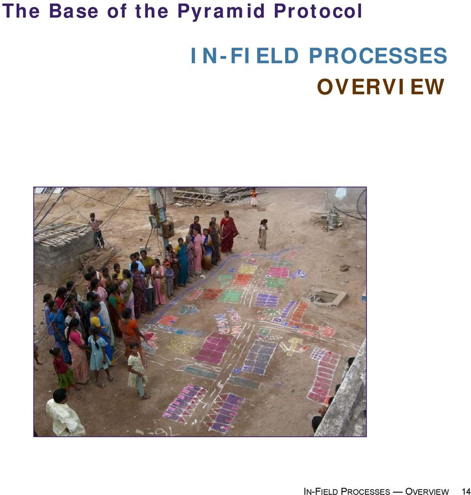 IN-FIELD PROCESSES