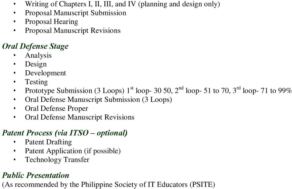 Process (via ITSO optional) Patent Drafting Patent Application (if possible) Technology Transfer Public Presentation (As recommended by the Philippine Society of IT Educators (PSITE) Research