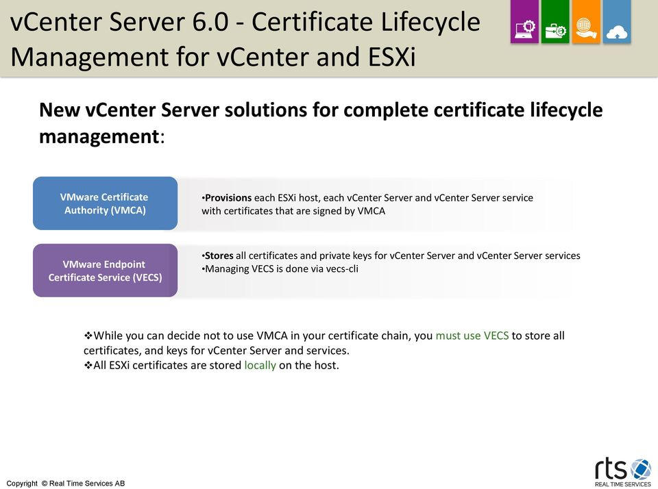 (VMCA) Provisions each ESXi host, each vcenter Server and vcenter Server service with certificates that are signed by VMCA VMware Endpoint Certificate Service (VECS)