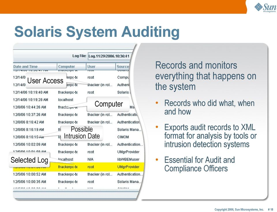 did what, when and how Exports audit records to XML format for analysis by