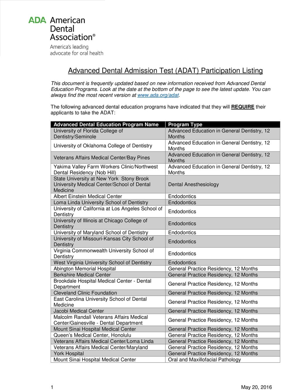 The following advanced dental education programs have indicated that they will REQUIRE their applicants to take the ADAT: Advanced Dental Education Program Name University of Florida College of