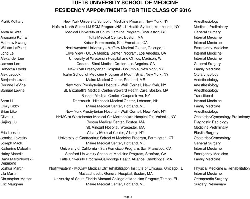 TUFTS UNIVERSITY SCHOOL OF MEDICINE RESIDENCY APPOINTMENTS