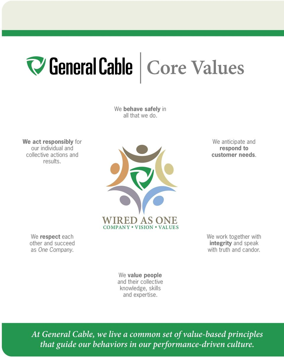 WIRED AS ONE COMPAN Y VISION VALUE S We work together with integrity and speak with truth and candor.