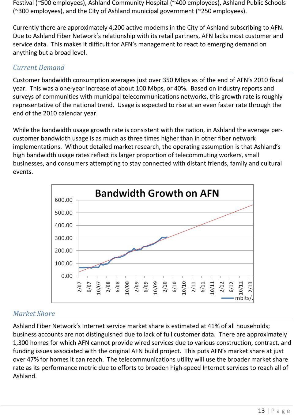 Due to Ashland Fiber Network s relationship with its retail partners, AFN lacks most customer and service data.