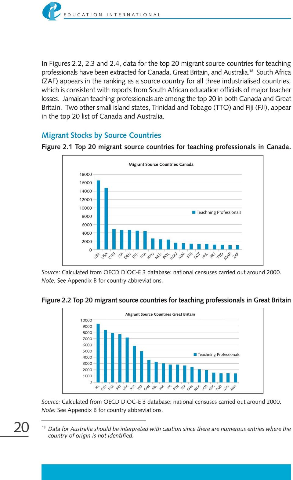 losses. Jamaican teaching professionals are among the top 20 in both Canada and Great Britain.