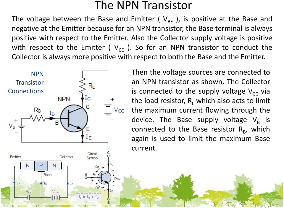 So for an NPN transistor to conduct the Collector is always more positive with respect to both the Base and the Emitter.