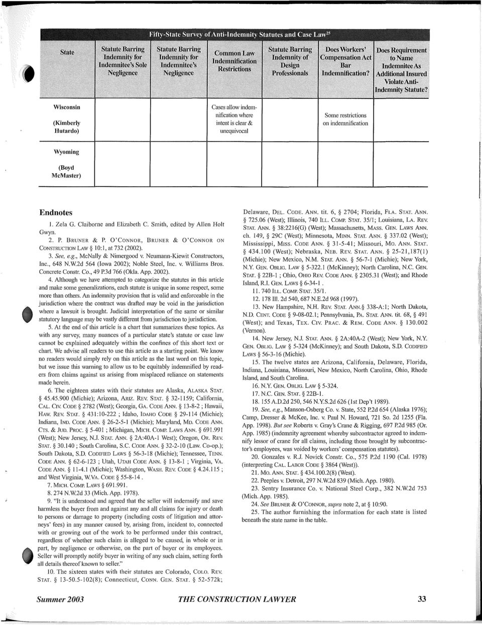 Concrete Constr. Co., 49 P.3d 766 (Okla. App. 2002). 4. Although we have attempted to categorize the statutes in this miicle and make some generalizations, each statute is unique in some respect, some more than others.