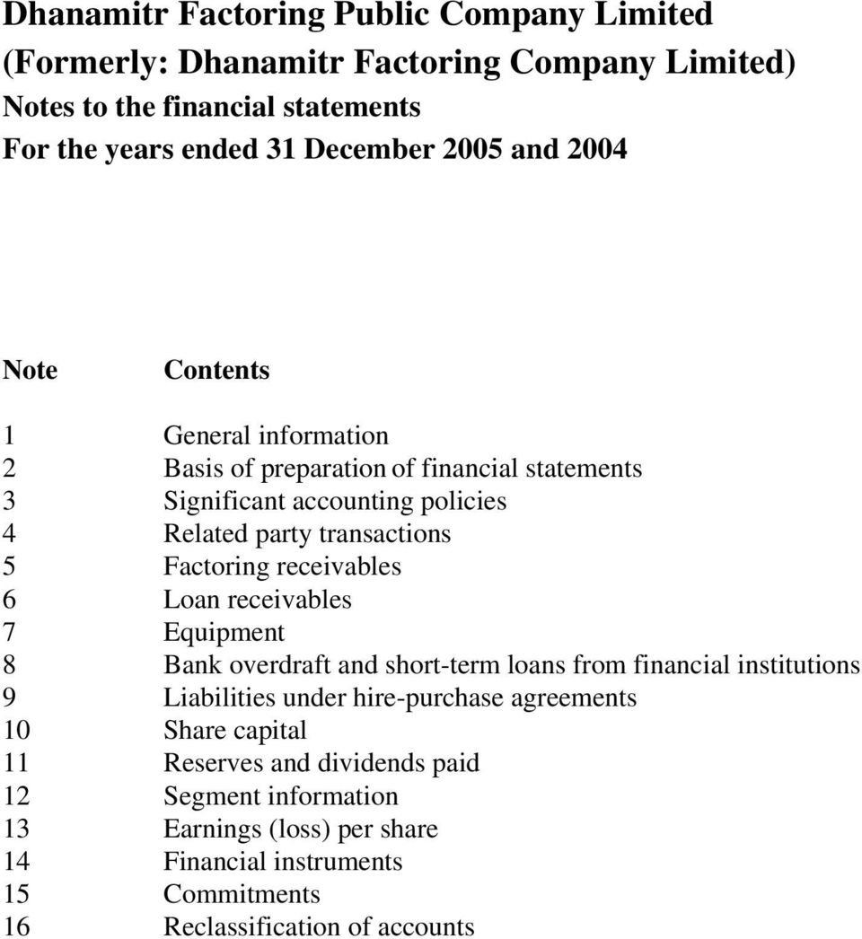 from financial institutions 9 Liabilities under hire-purchase agreements 10 Share capital 11 Reserves and dividends paid