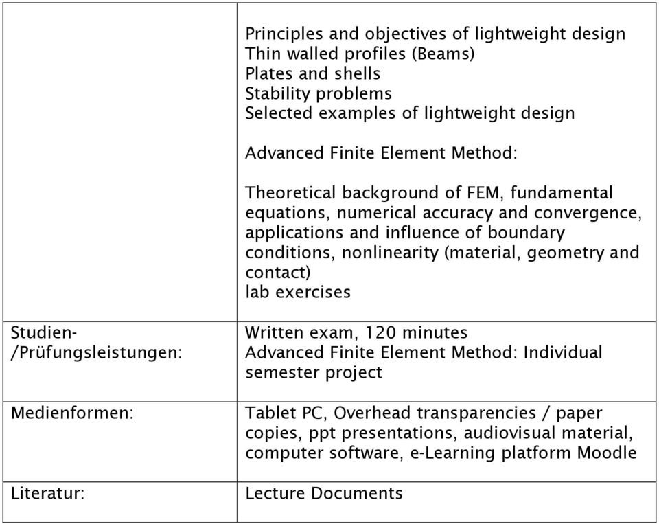 (material, geometry and contact) lab exercises Studien- /Prüfungsleistungen: Medienformen: Literatur: Written exam, 120 minutes Advanced Finite Element Method: Individual