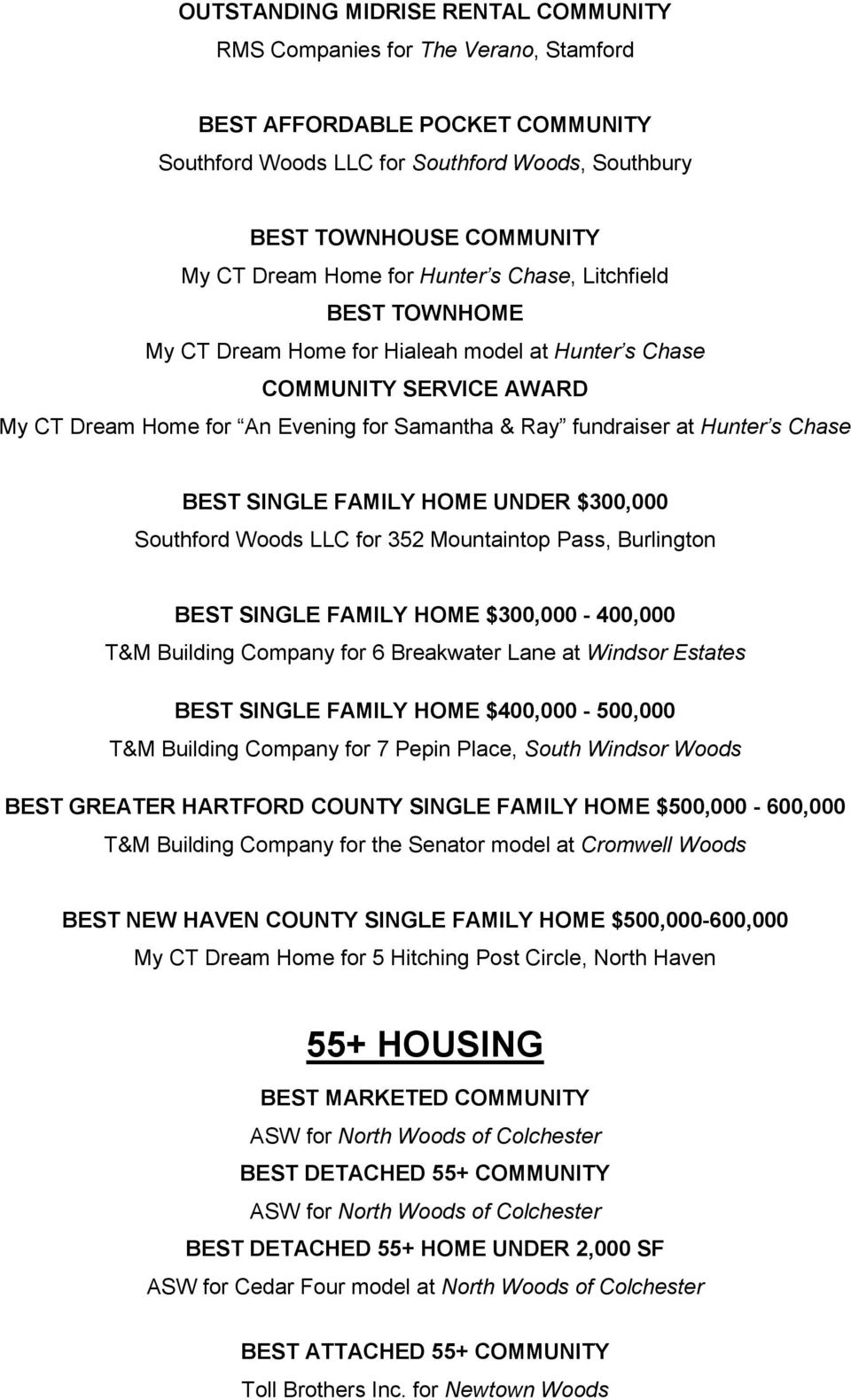 s Chase BEST SINGLE FAMILY HOME UNDER $300,000 Southford Woods LLC for 352 Mountaintop Pass, Burlington BEST SINGLE FAMILY HOME $300,000-400,000 T&M Building Company for 6 Breakwater Lane at Windsor