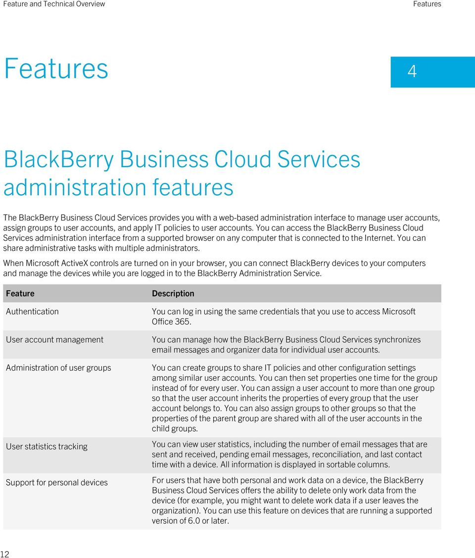 You can access the BlackBerry Business Cloud Services administration interface from a supported browser on any computer that is connected to the Internet.