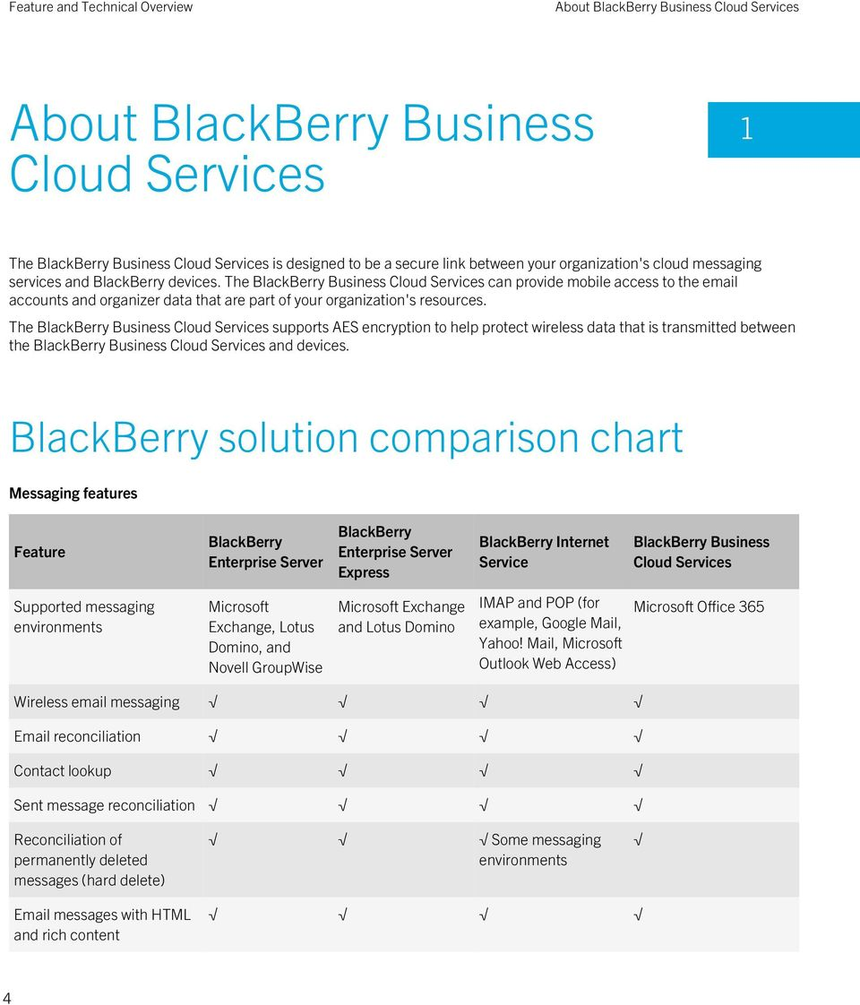 The BlackBerry Business Cloud Services supports AES encryption to help protect wireless data that is transmitted between the BlackBerry Business Cloud Services and devices.
