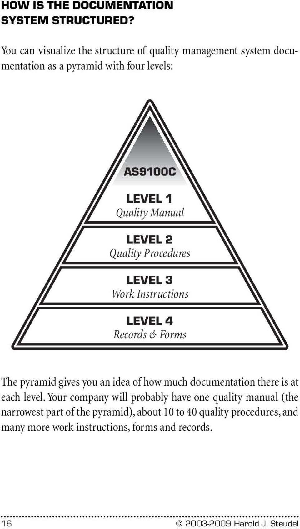 Manual LEVEL 2 Quality Procedures LEVEL 3 Work Instructions LEVEL 4 Records & Forms The pyramid gives you an idea of how much