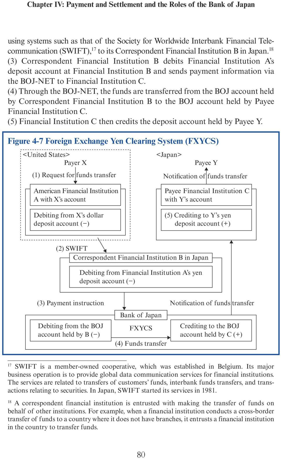 18 (3) Correspondent Financial Institution B debits Financial Institution A s deposit account at Financial Institution B and sends payment information via the BOJ-NET to Financial Institution C.