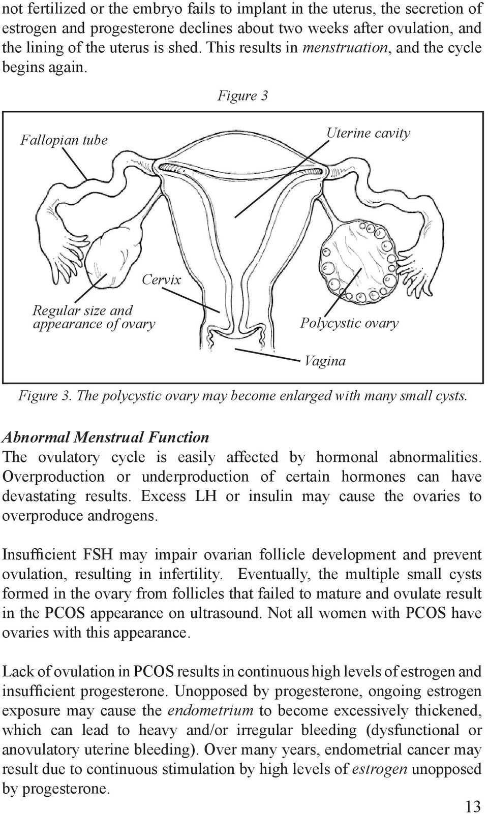 The polycystic ovary may become enlarged with many small cysts. Abnormal Menstrual Function The ovulatory cycle is easily affected by hormonal abnormalities.