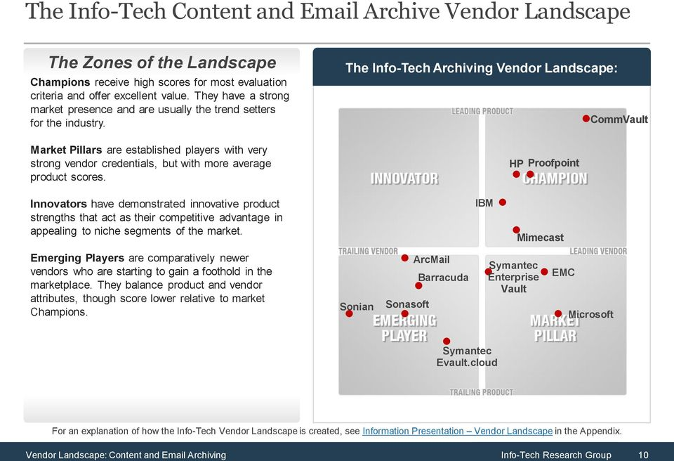 The Info-Tech Archiving Vendor Landscape: CommVault Market Pillars are established players with very strong vendor credentials, but with more average product scores.