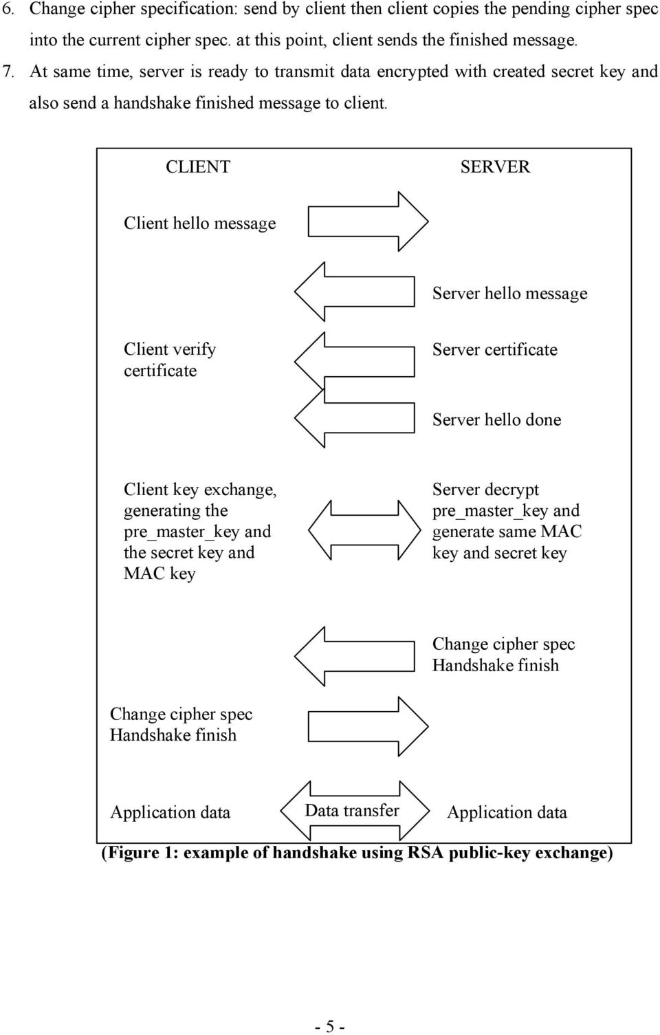 CLIENT SERVER Client hello message Server hello message Client verify certificate Server certificate Server hello done Client key exchange, generating the pre_master_key and the secret key