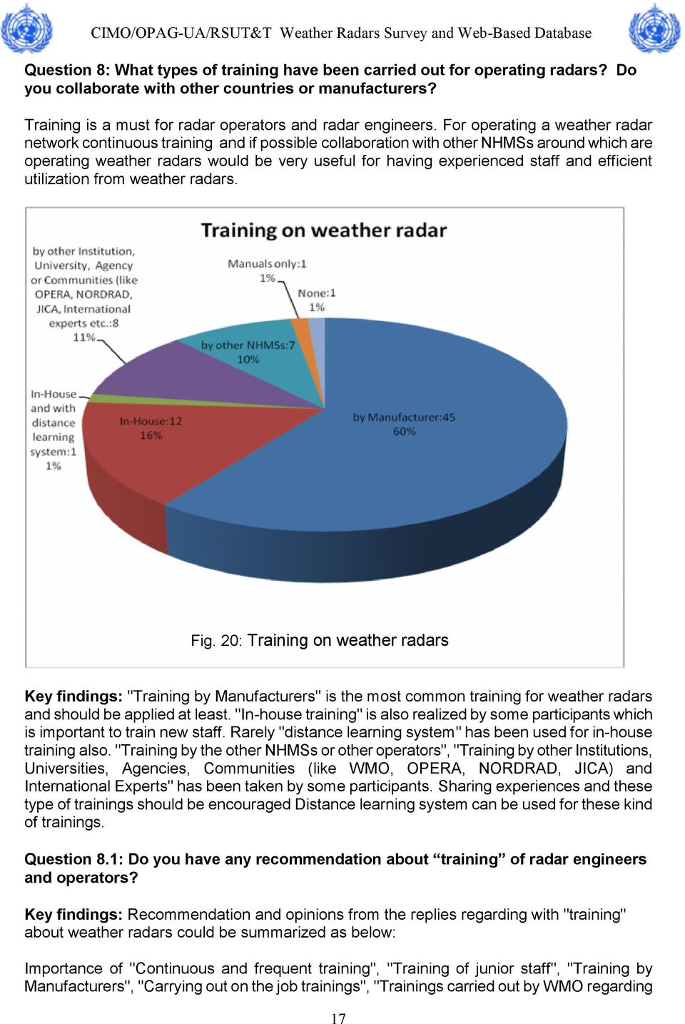 For operating a weather radar network continuous training and if possible collaboration with other NHMSs around which are operating weather radars would be very useful for having experienced staff