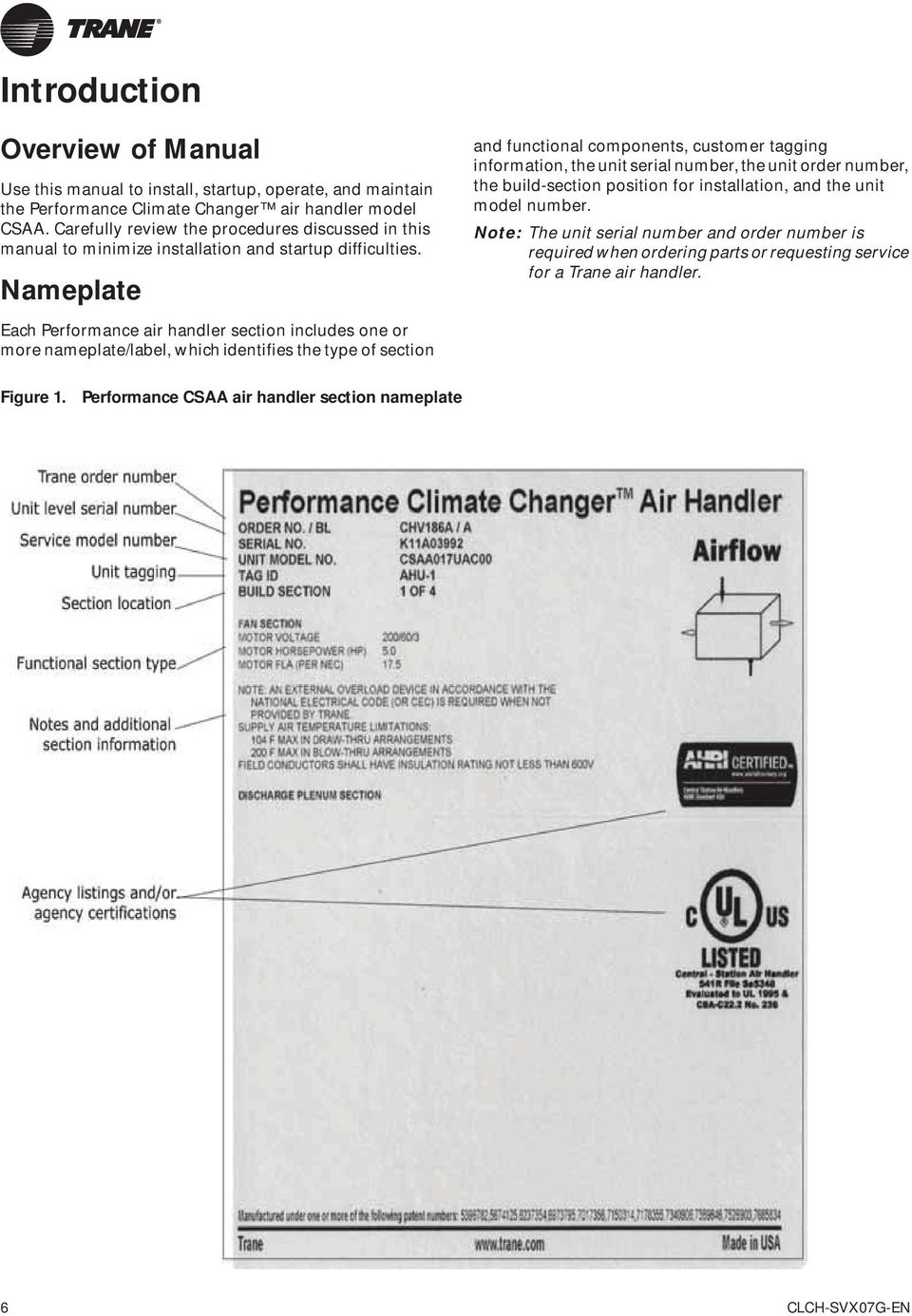 Trane Performance Climate Changer Installation Manual