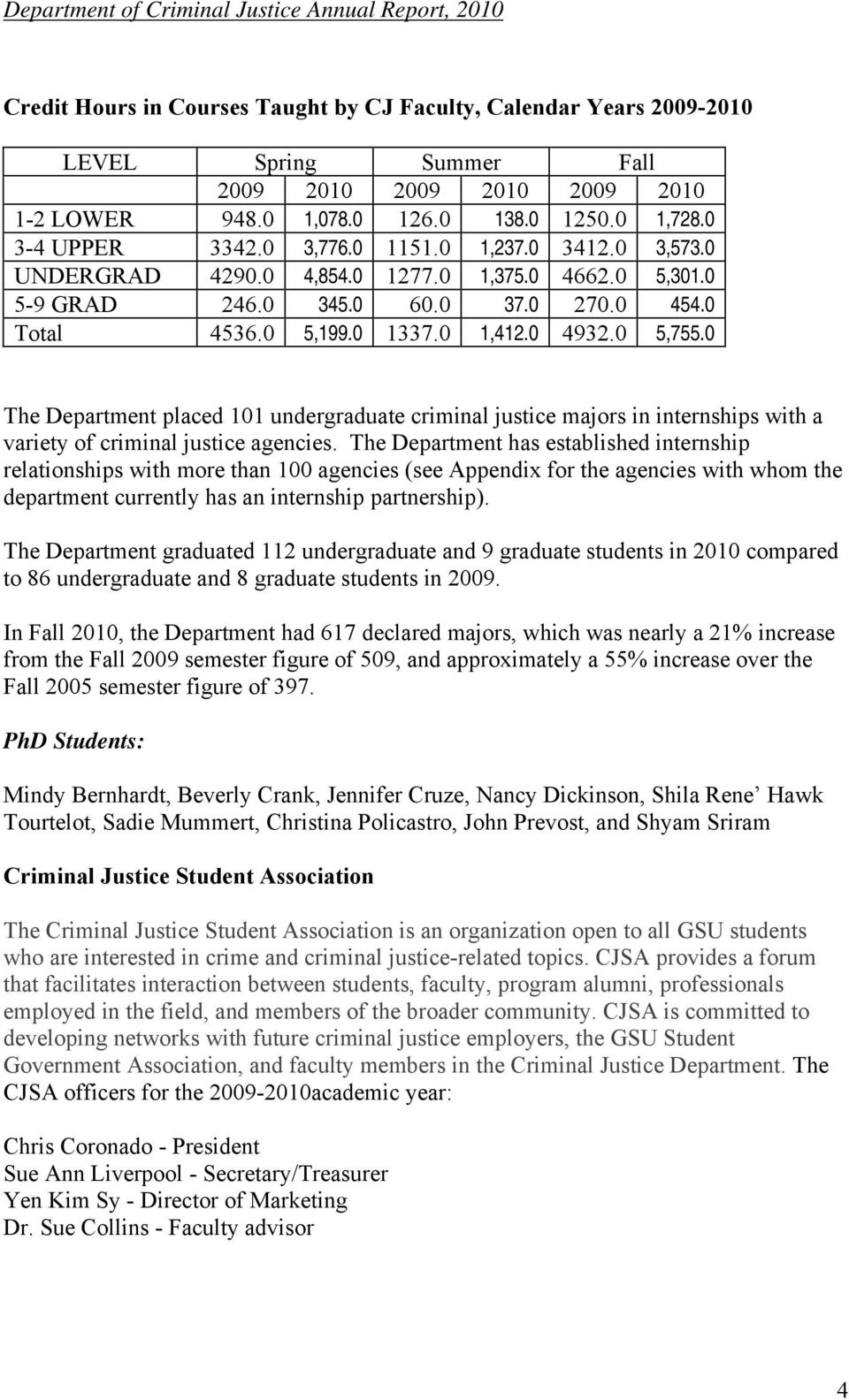 0 The Department placed 101 undergraduate criminal justice majors in internships with a variety of criminal justice agencies.