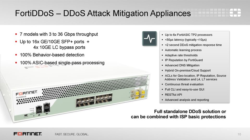 FortiDDoS  DDoS Attack Mitigation Appliances  Copyright