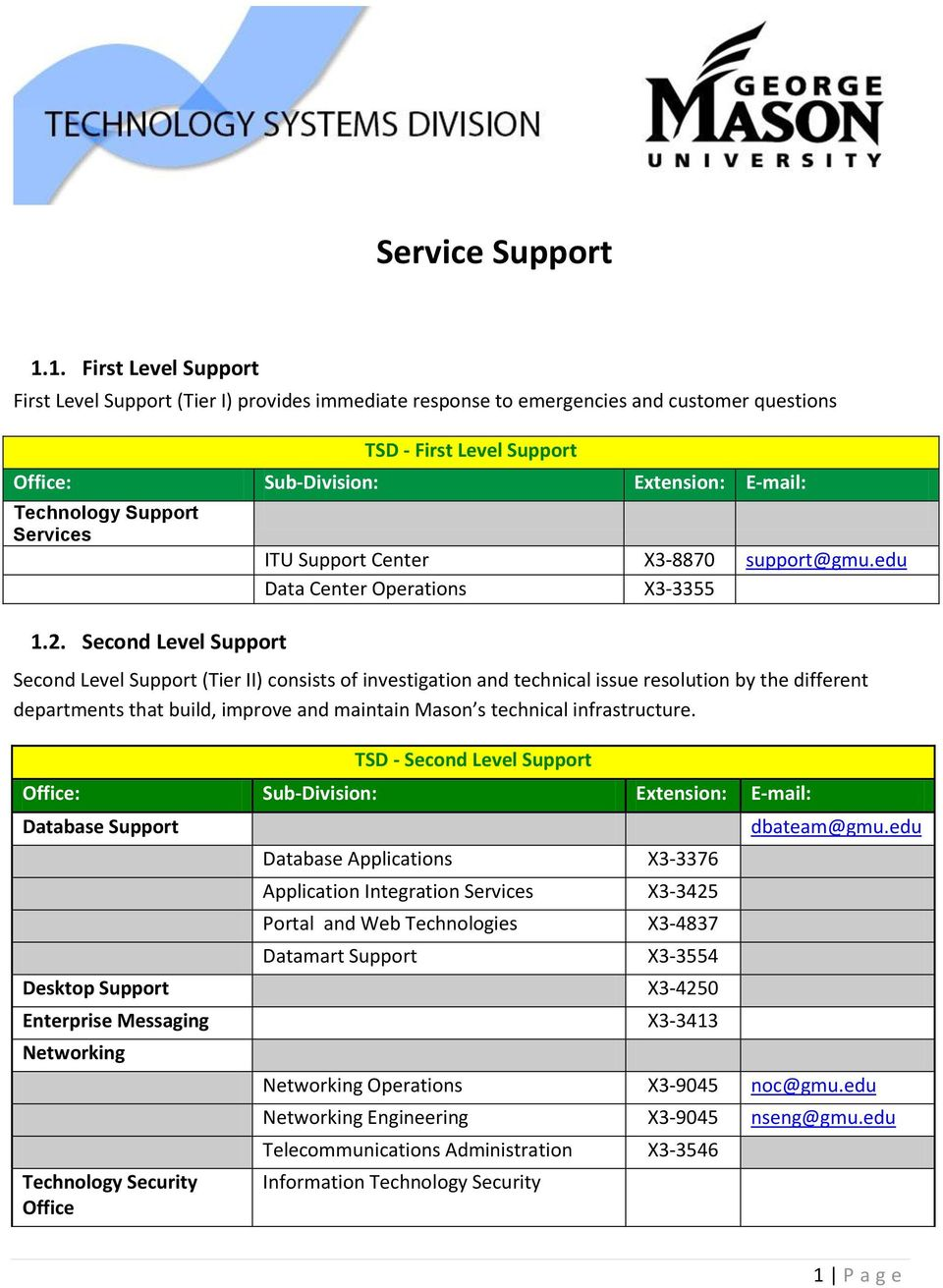 Support Services 1.2. Second Level Support ITU Support Center X3-8870 support@gmu.
