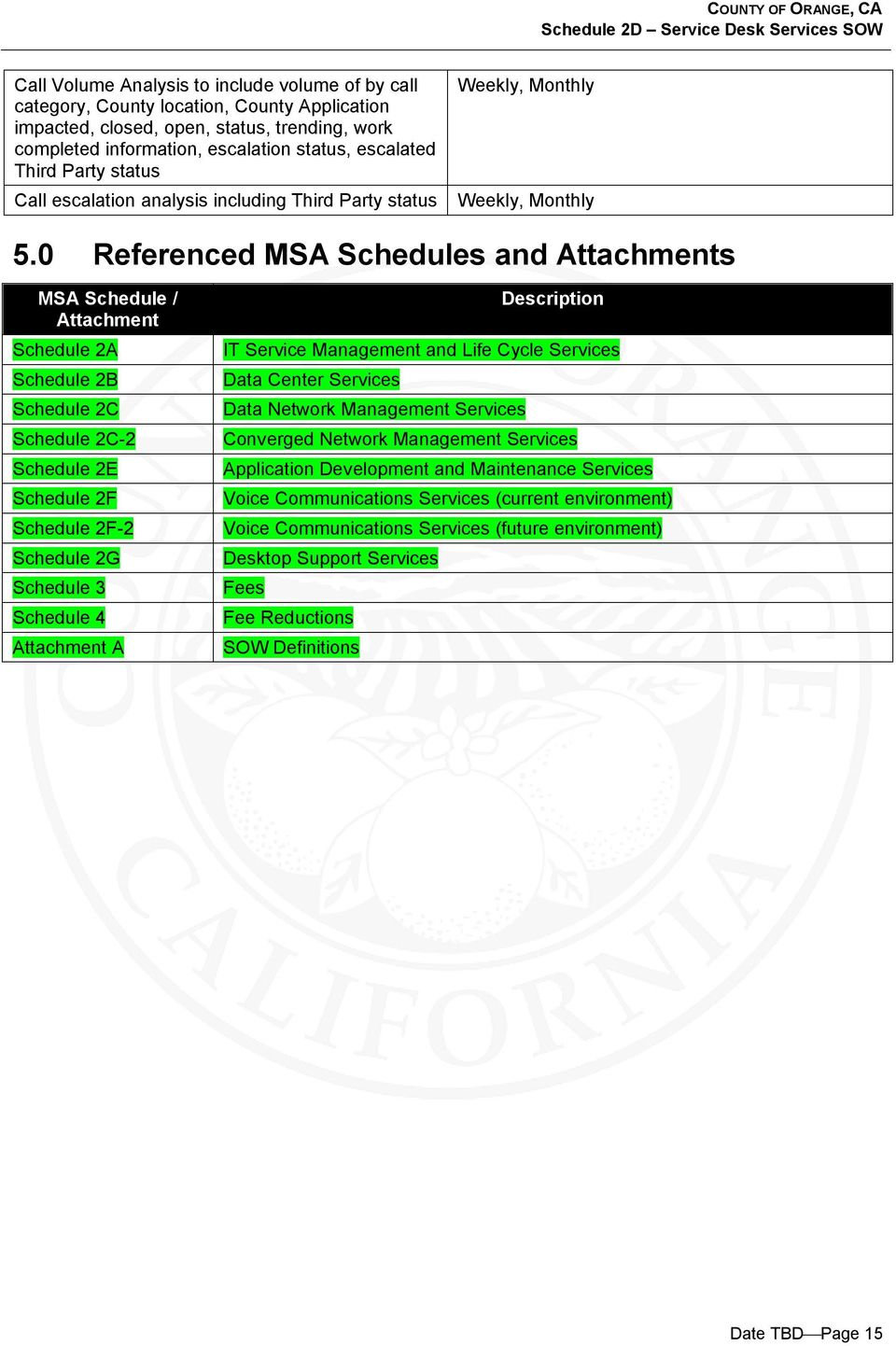 0 Referenced MSA Schedules and Attachments MSA Schedule / Attachment Schedule 2A Schedule 2B Schedule 2C Schedule 2C-2 Schedule 2E Schedule 2F Schedule 2F-2 Schedule 2G Schedule 3 Schedule 4